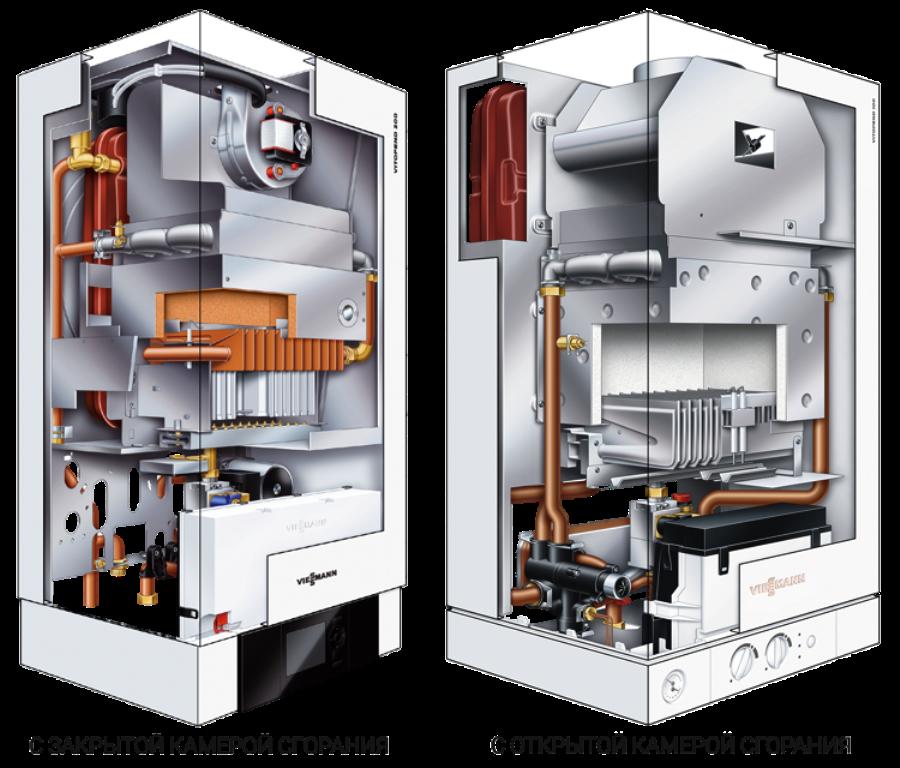 газовый двухконтурный котел отличия по типу
