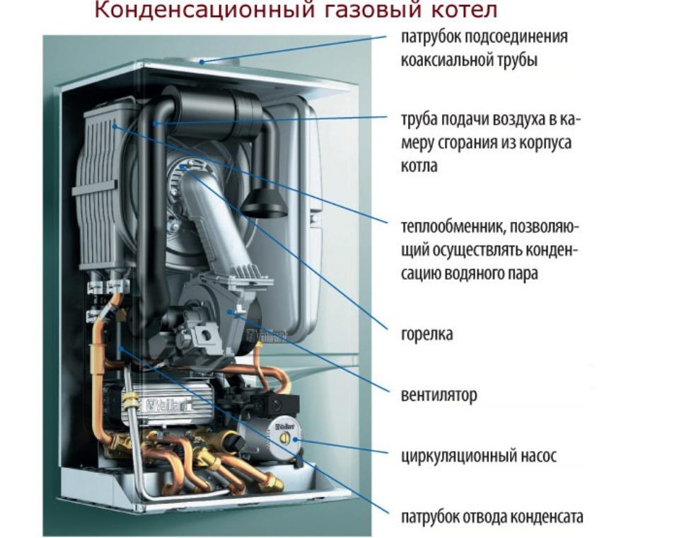 настенный газовый конденсационный котел