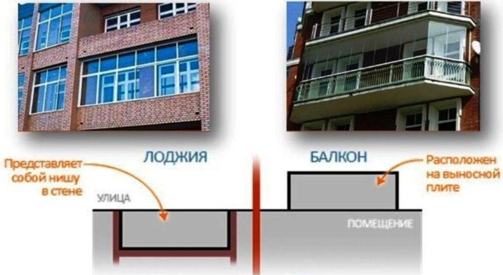 отличие балкона от лоджии