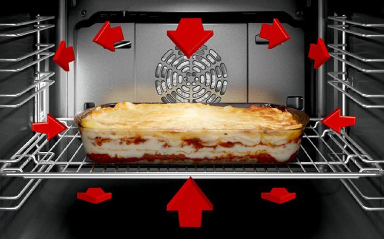 режимы нагрева в духовке