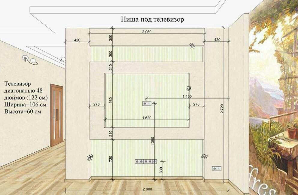 высота установки телевизора на стену