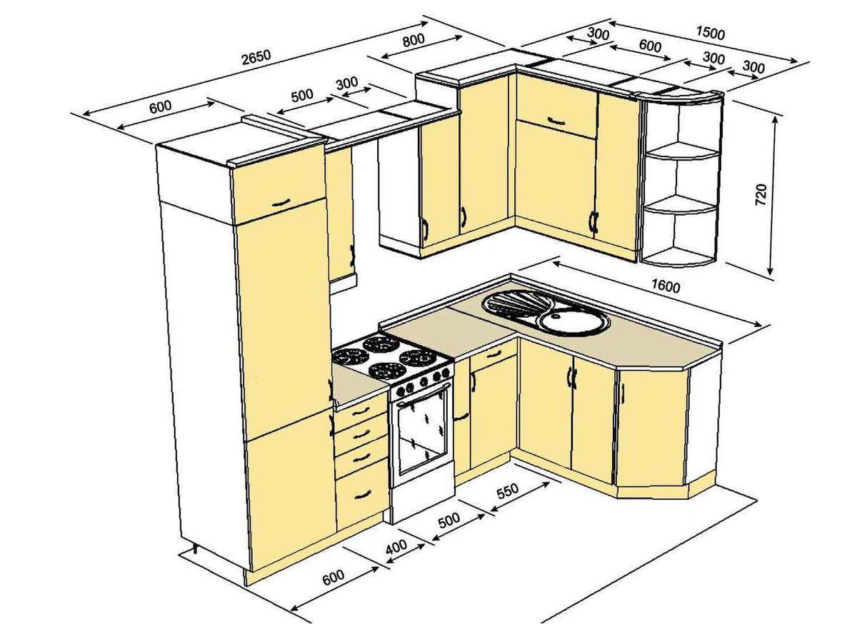 схема стандартной угловой кухни