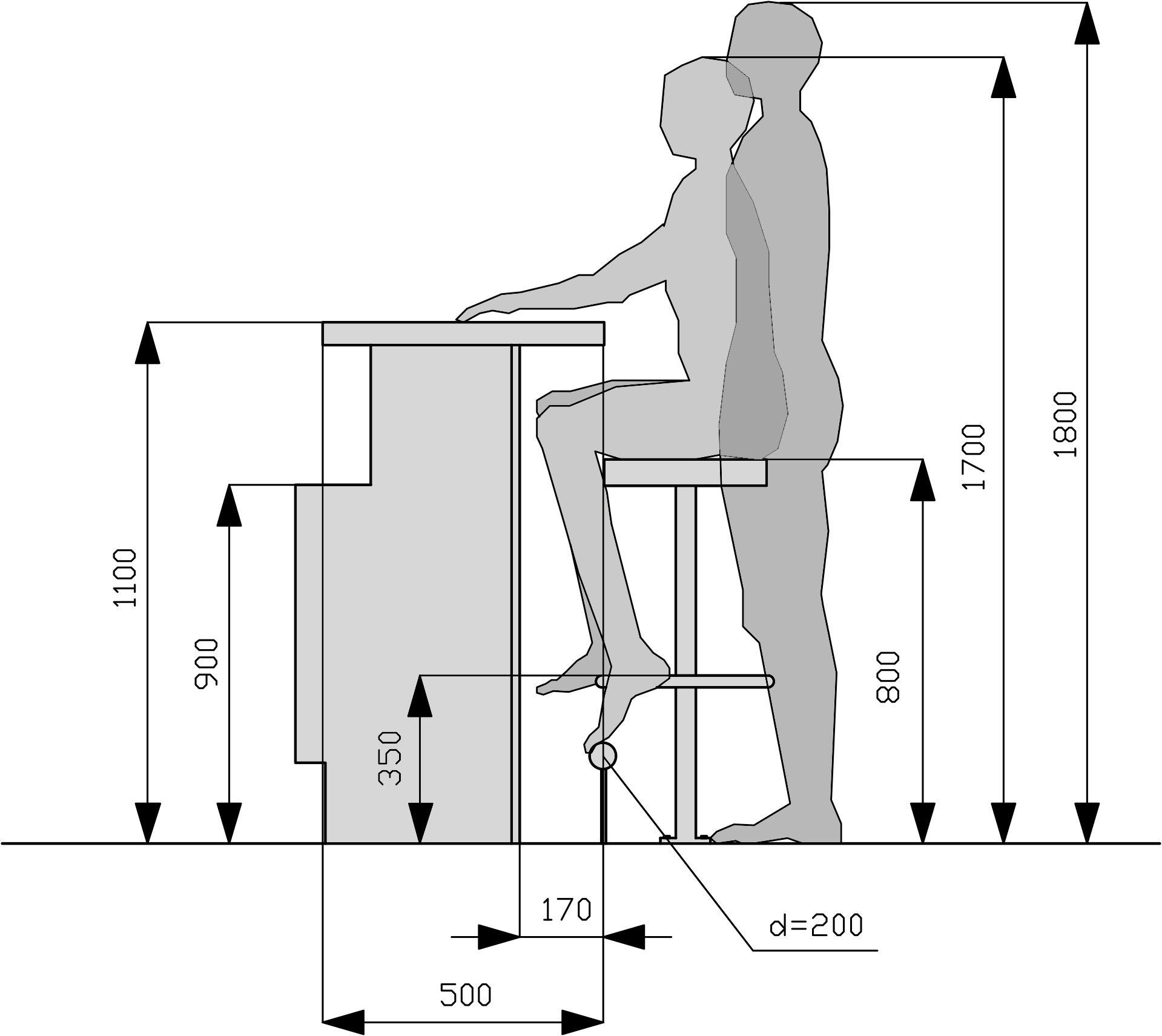 высота стульев