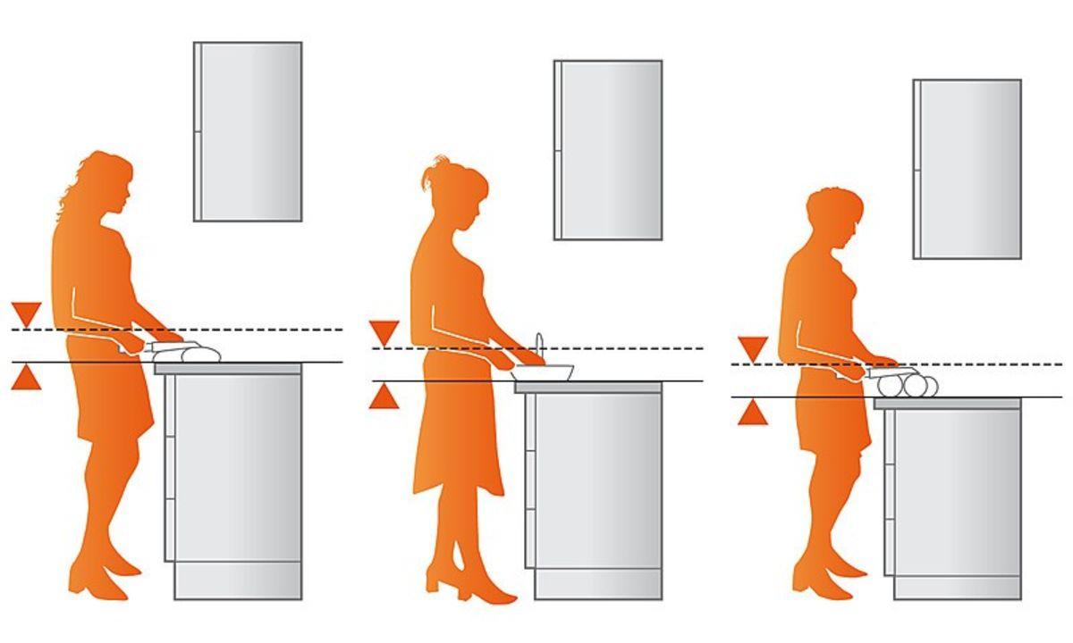 подбор высоты столешницы для кухни
