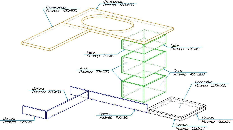 размеры столешницы и напольных шкафов