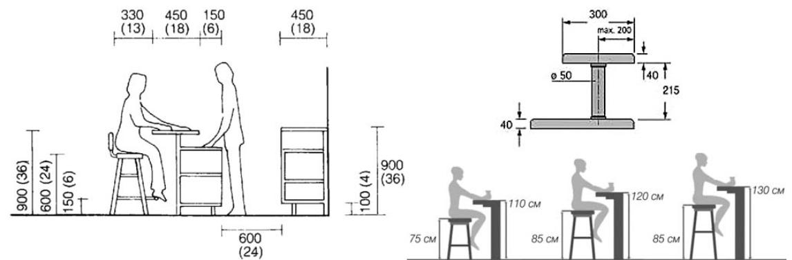 Размер барной стойки