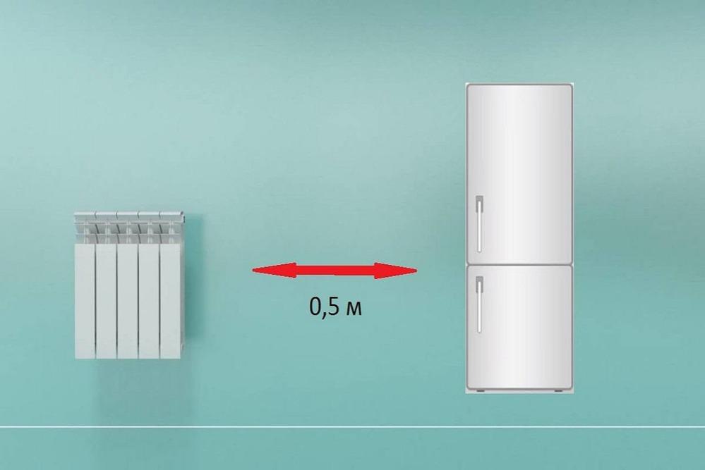 расстояние от холодильника до батареи